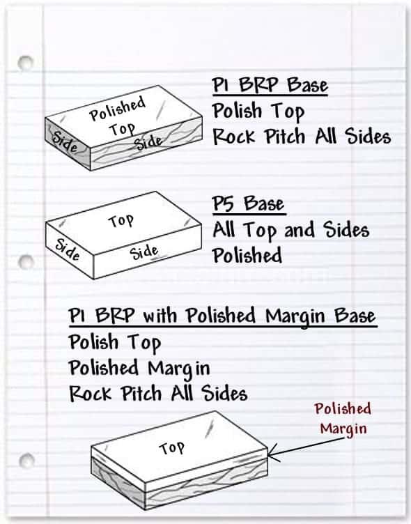 Base Styles
