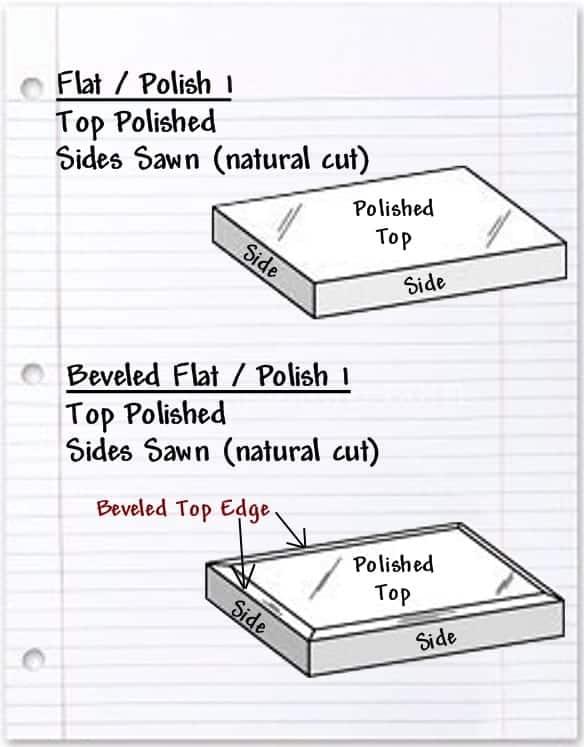 Polish on Flat Markers